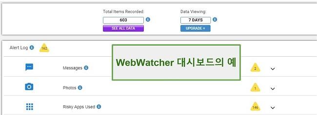 Webwatcher 대시보드 스크린샷