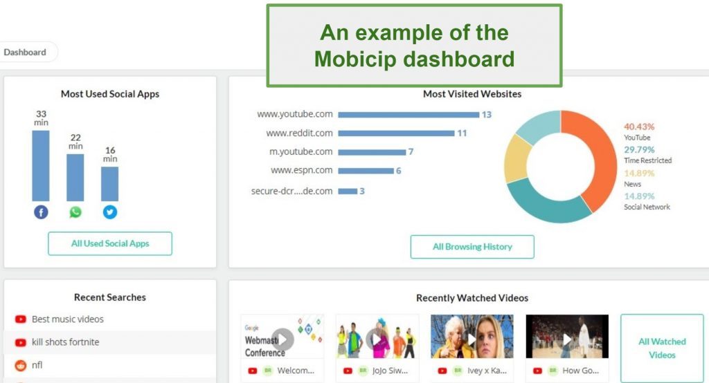 Mobicip dashboard