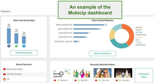 Mobicip dashboard