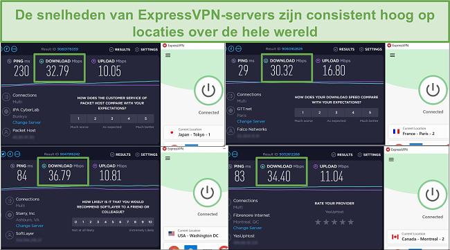 Screenshot van de resultaten van de ExpressVPN-snelheidstest.