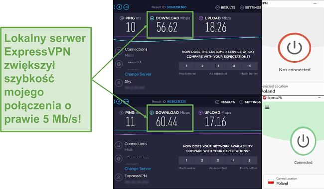 Zrzut ekranu przedstawiający wzrost prędkości dzięki ExpressVPN.