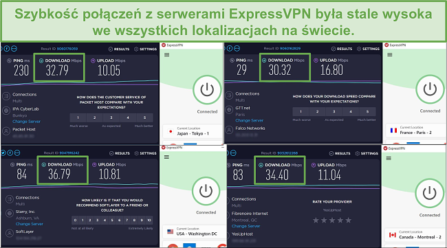 Zrzut ekranu wyników testu prędkości ExpressVPN.