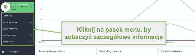 Zrzut ekranu paska menu, aby zobaczyć szczegółowe informacje