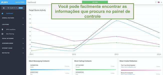 Captura de tela do painel que facilita a localização dos dados