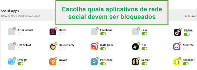 Monitoramento móvel de redes sociais