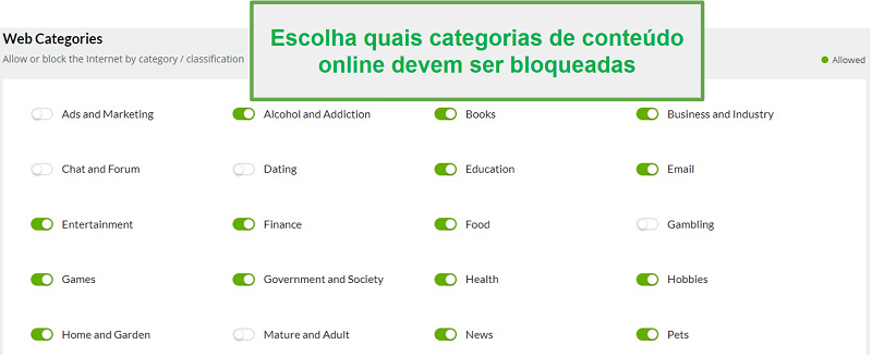 Categorias da web Mobicip