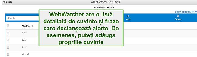 Cuvinte de alertă Webwatcher.