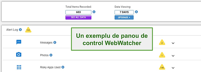 Tablou de bord Webwatcher.