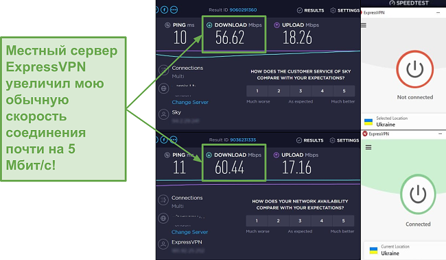Скриншот увеличения скорости с помощью ExpressVPN.
