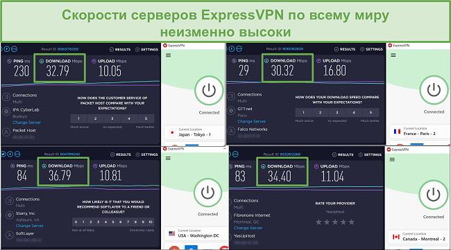 Скриншот результатов теста скорости ExpressVPN.
