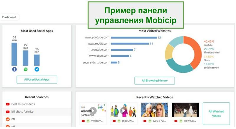 Панель управления Mobicip