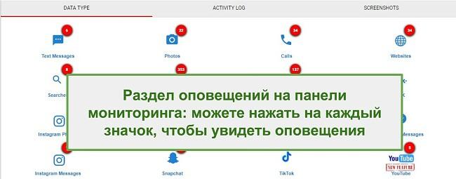Скриншот раздела WebWatcher Alert