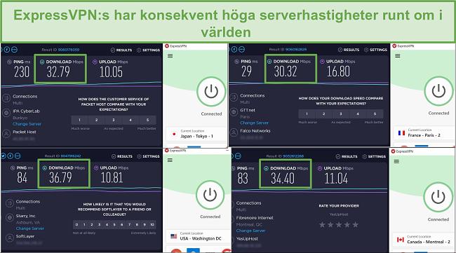 Skärmdump av ExpressVPN-hastighetstestresultat.