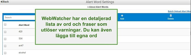 Skärmdump av Webwatcher Alert Words