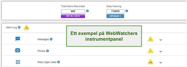 Skärmdump av Webwatcher Dashboard