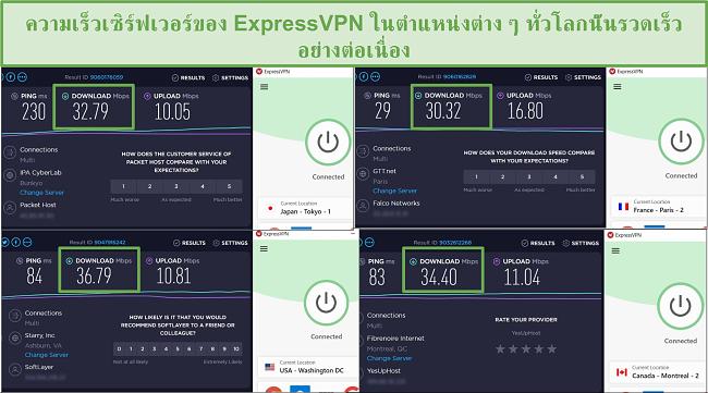 ภาพหน้าจอของผลการทดสอบความเร็ว ExpressVPN
