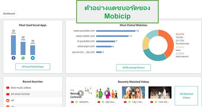 แผงควบคุม Mobicip