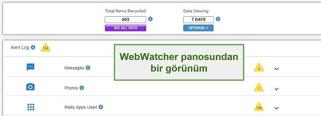 Webwatcher Dashboard'un ekran görüntüsü