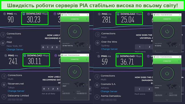 Знімки екрану тестів швидкості Ookla з PIA, підключеними до різних глобальних серверів.