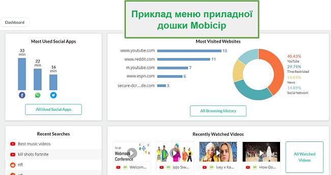 Інформаційна панель Mobicip