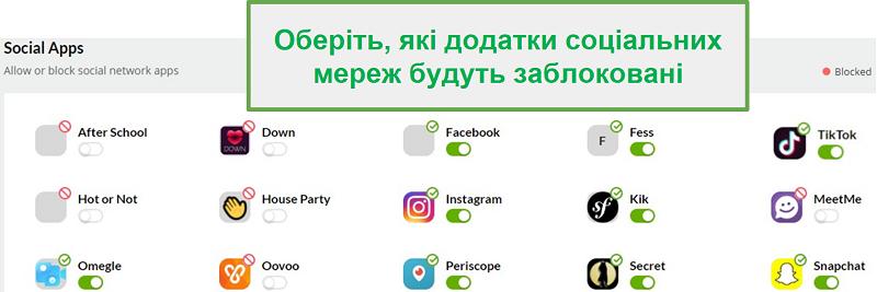 Мобільний моніторинг соціальних мереж