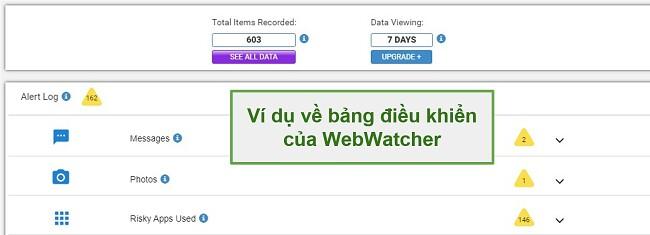 Ảnh chụp màn hình của Trang tổng quan Webwatcher