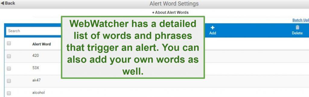 Webwatcher Alert Words