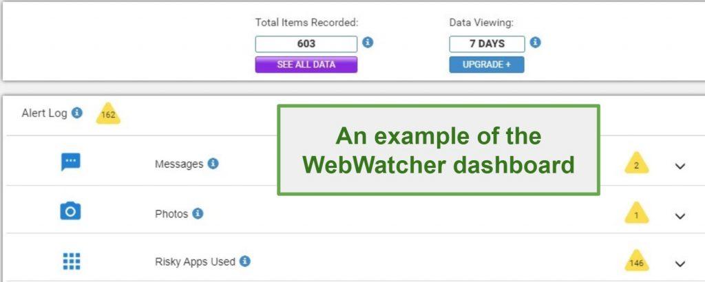 Webwatcher Dashboard