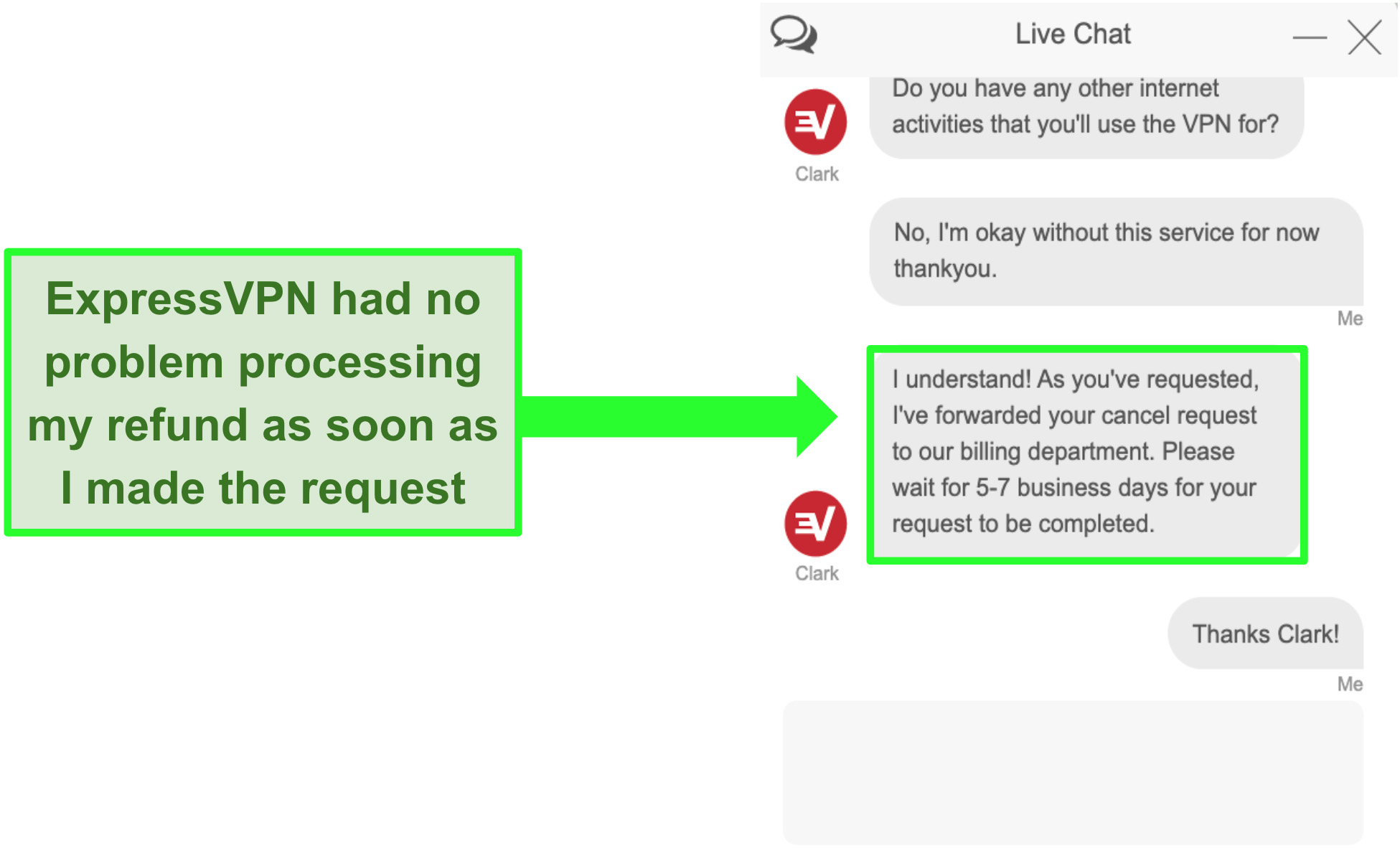 Screenshot of ExpressVPN's customer service advising that a refund is being processed during the 30-day money-back guarantee.