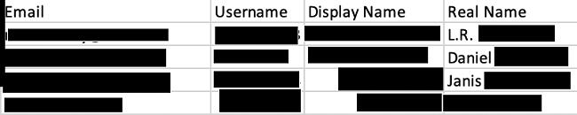 Screenshot of redacted data from CatholicSingles.com