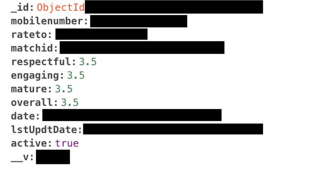 Screenshot of redacted leak data from YESTIKI