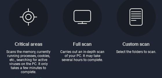 Panda Scan Levels