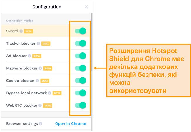 Знімок екрана функцій безпеки розширення Chrome для HotSpot Shield.