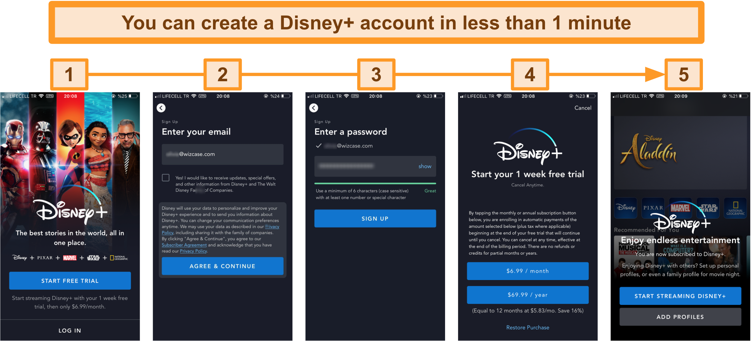 Screenshot of process of creating a Disney+ account on an iPhone.