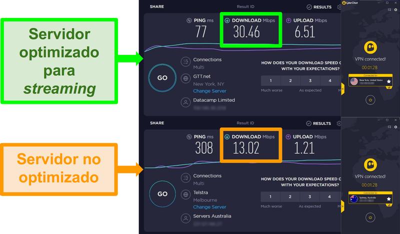 Capturas de pantalla de pruebas de velocidad de Ookla y CyberGhost conectados a servidores de EE. UU. y Australia.