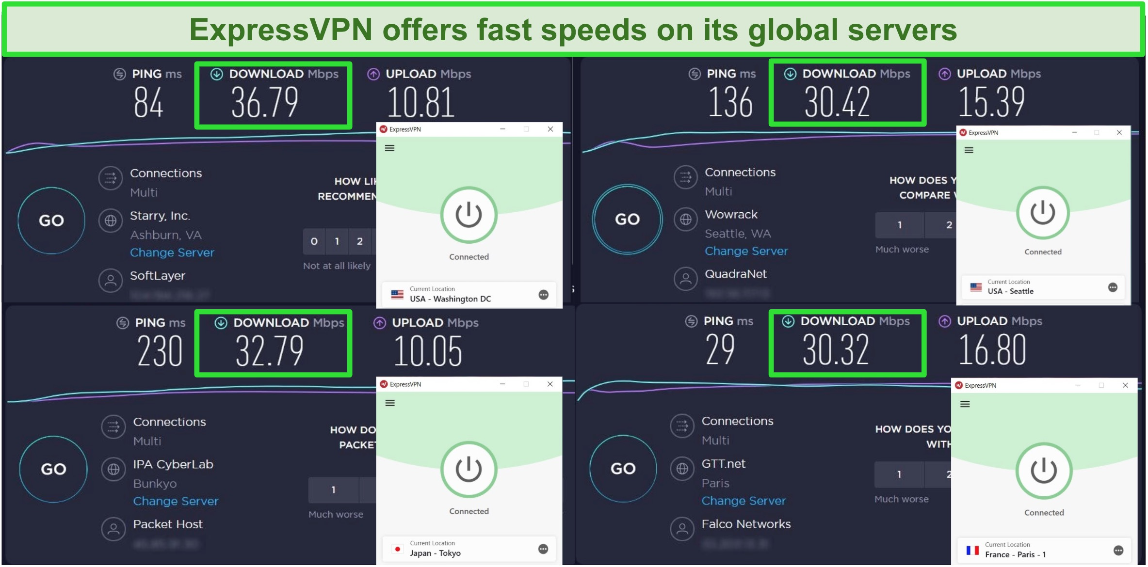 Screenshots of ExpressVPN connected to different servers and Ookla speed tests