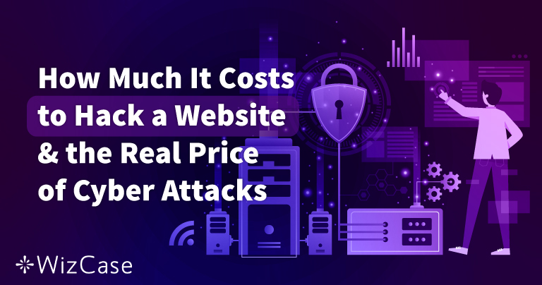 How Much It Costs to Hack a Website & the Real Price of Cyber Attacks