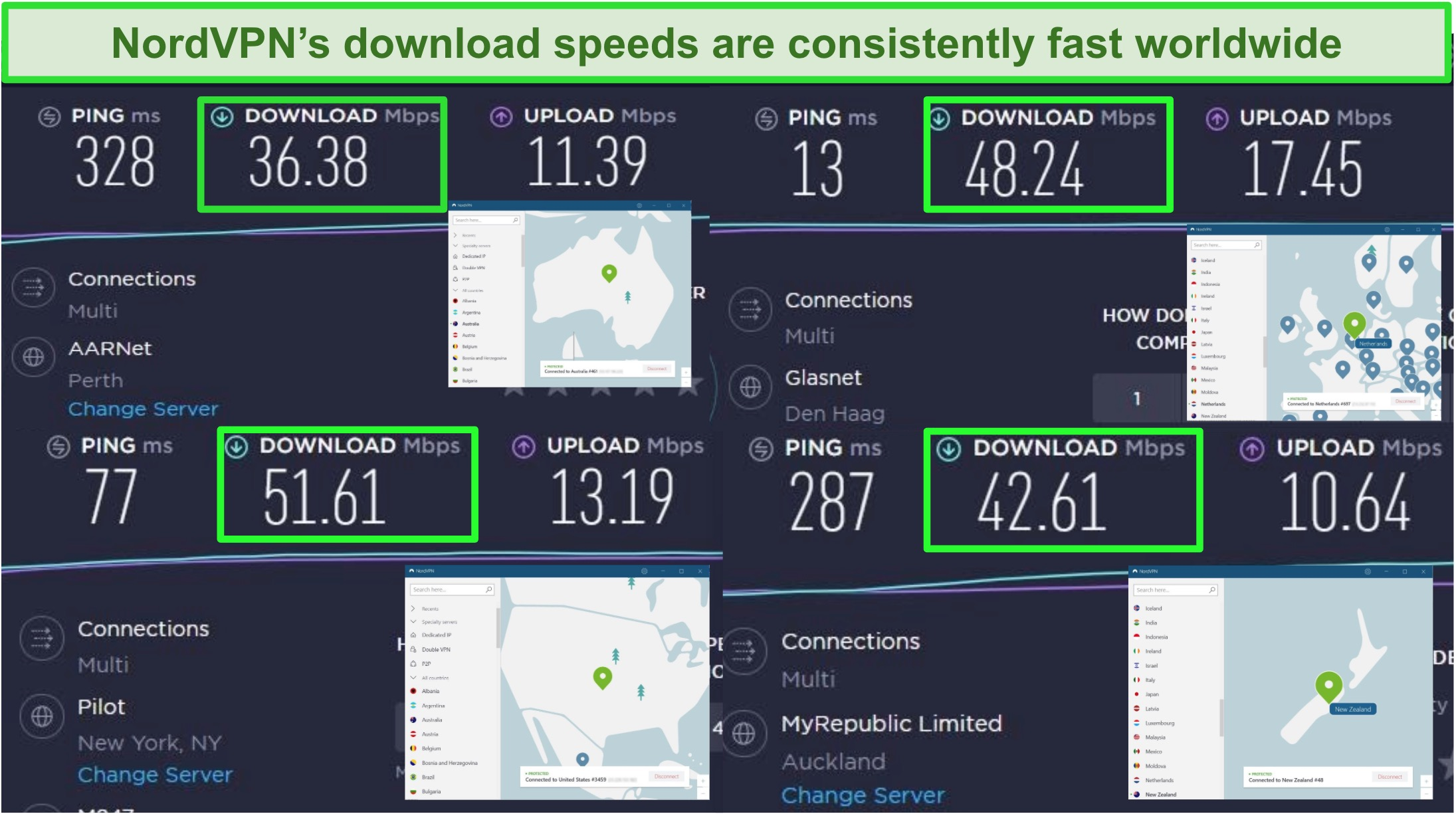 Screenshots of NordVPN connected to different global servers and Ookla speed tests