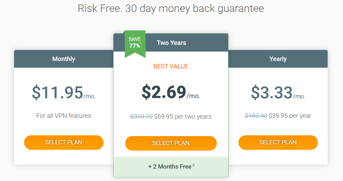 choose Private Internet Access pricing plan