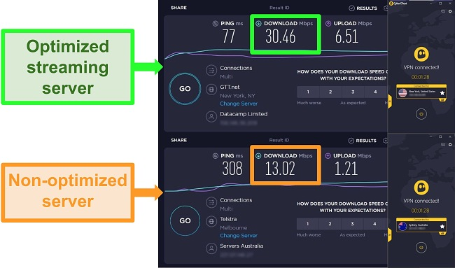 Screenshots of Ookla speed tests and CyberGhost connected to US and Australian servers.
