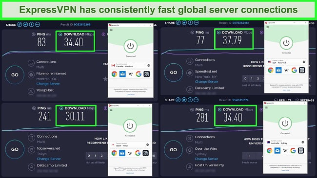 Screenshots of Ookla speed tests with ExpressVPN connected to global servers.