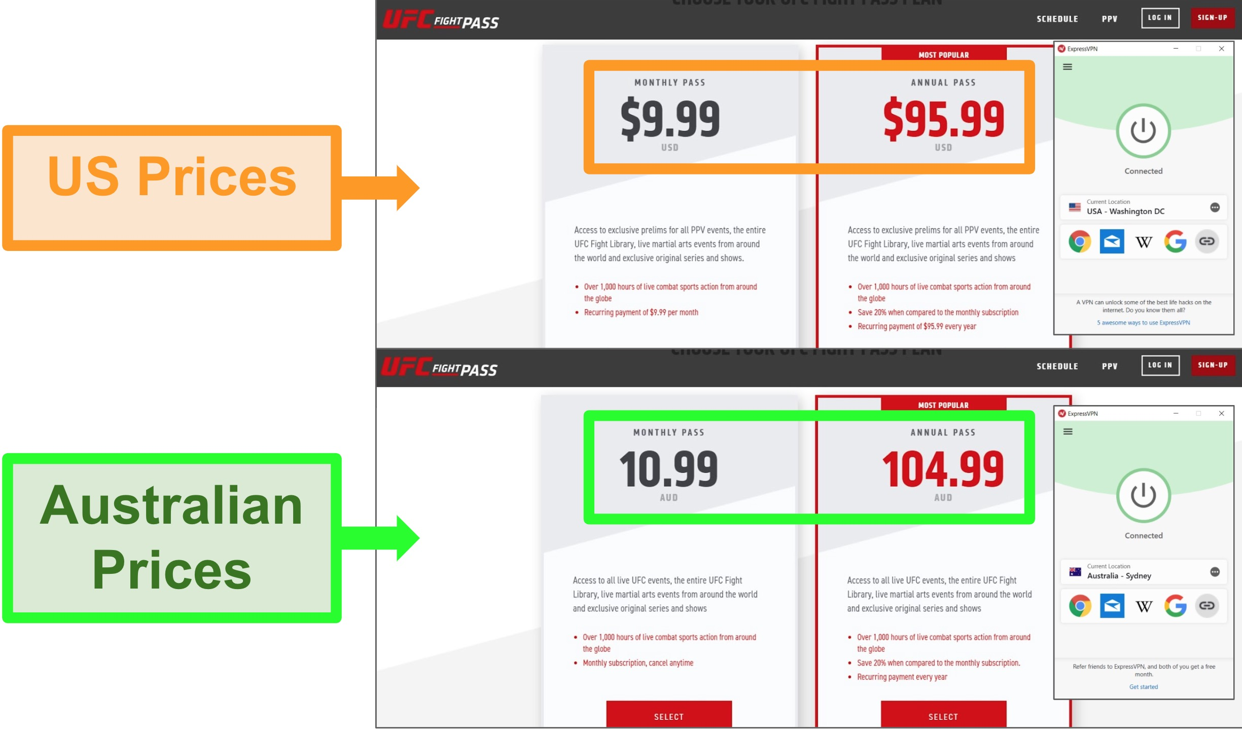Screenshots of price differences for a subscription because of different locations, with ExpressVPN connected to two different servers.