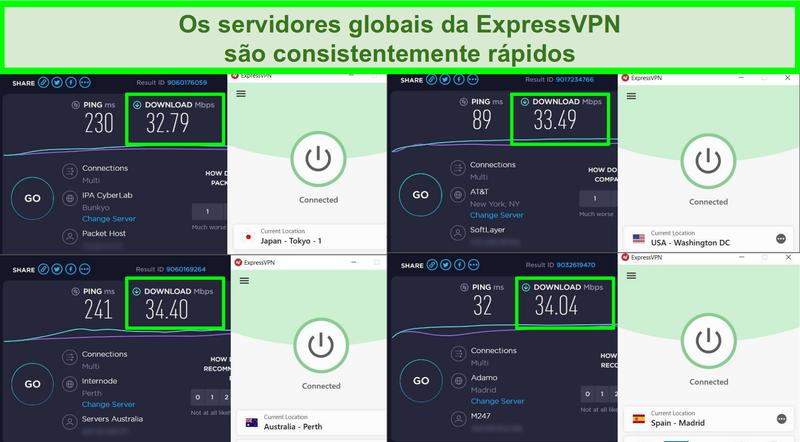 Screenshots dos testes de velocidade Ookla com ExpressVPN ligados a diferentes servidores