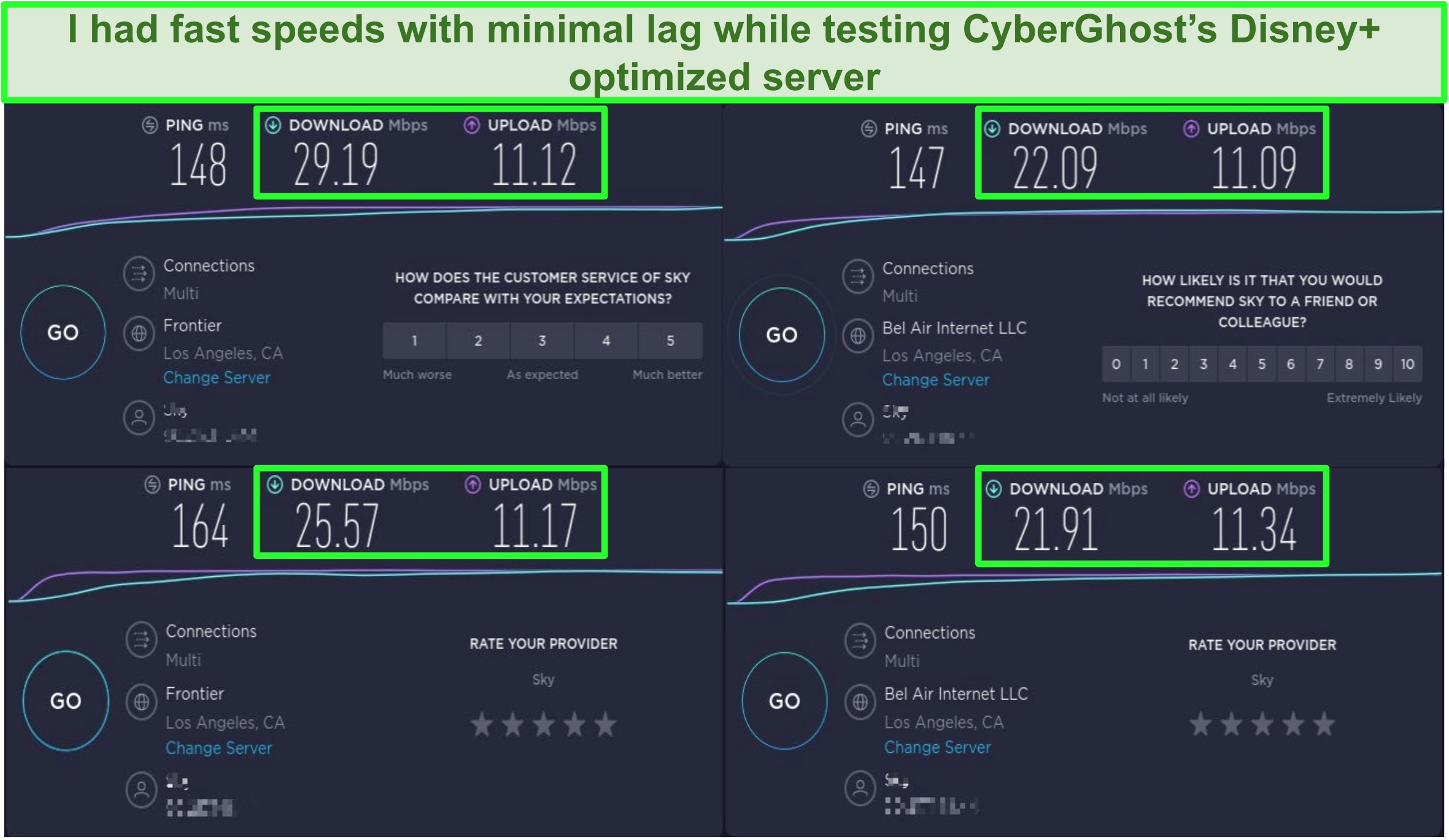 Screenshot of speed tests when connected to CyberGhost's optimized Disney+ server in the US