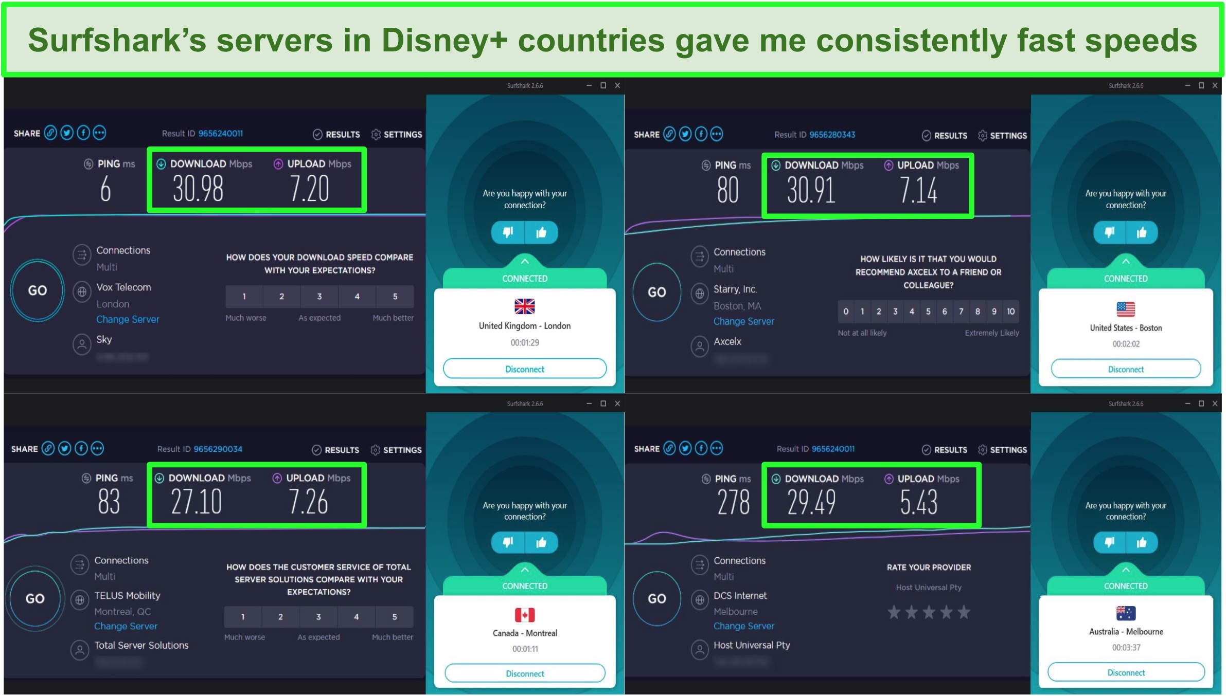 Screenshot of Surfshark's speed tests while connected to different country servers with Disney+ support