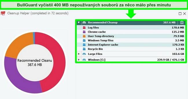 Screenshot pomocného programu pro vyčištění BullGuard po spuštění skenování vyčištění