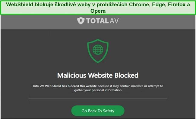 Screenshot z TotalAV's WebShield blokujícího přístup na škodlivý web