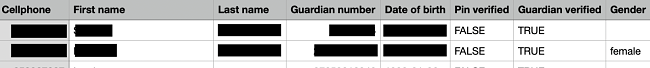 screenshot shows data leaks