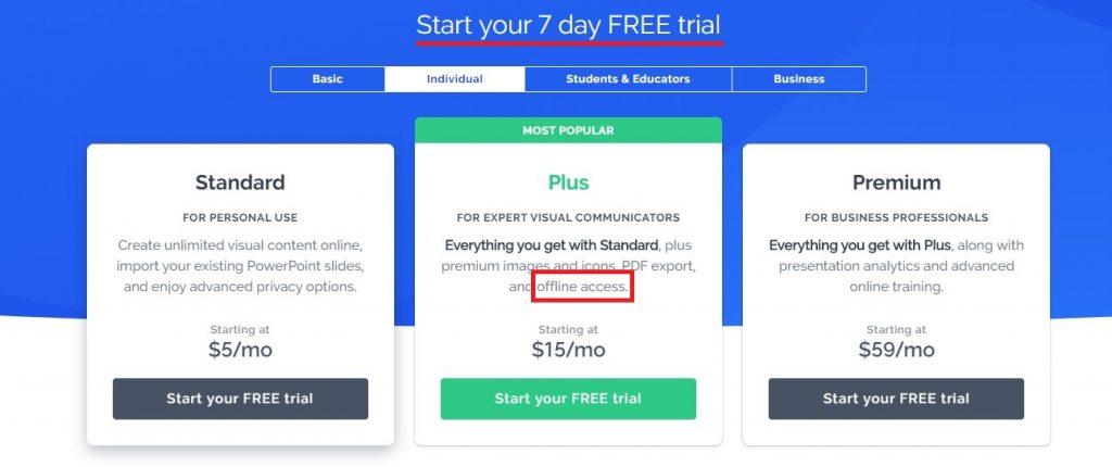 Download Prezi free trial