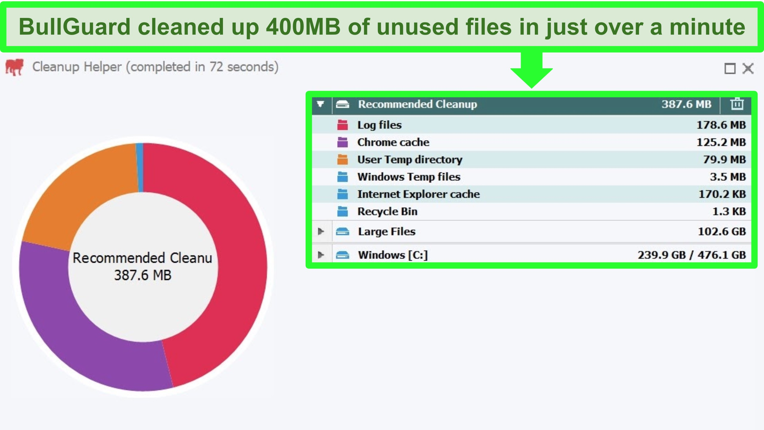 Screenshot of BullGuard's Cleanup Helper after running a clean up scan.